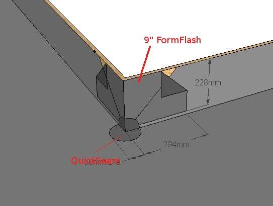 Quickseam corner Flashing